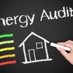 Energy Audit Sign